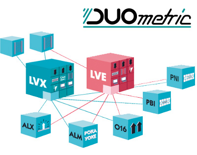 Cooperation with DUOmetric AG!